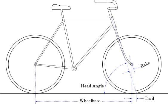 Fixie Le Bon Cadre likewise Winter Bike Upkeep Bike Identification Edition likewise Motorcycleenginerepair further Mens Bike Size Chart moreover Front Wheel Bearing. on bicycle tire diagram