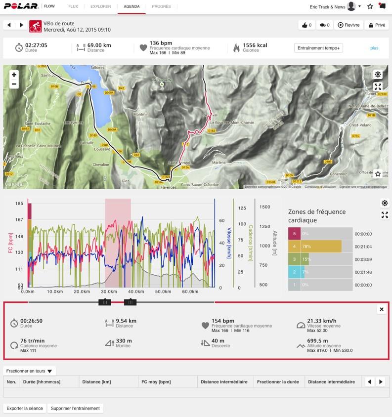 Polar V650 - Interface web Polar Flow - Détail d'une séance - crédit @ Track & News