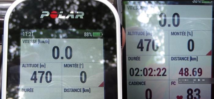 Polar V650 - Pente (montée) exprimée en % ou en degrés - (crédit @ Track & News