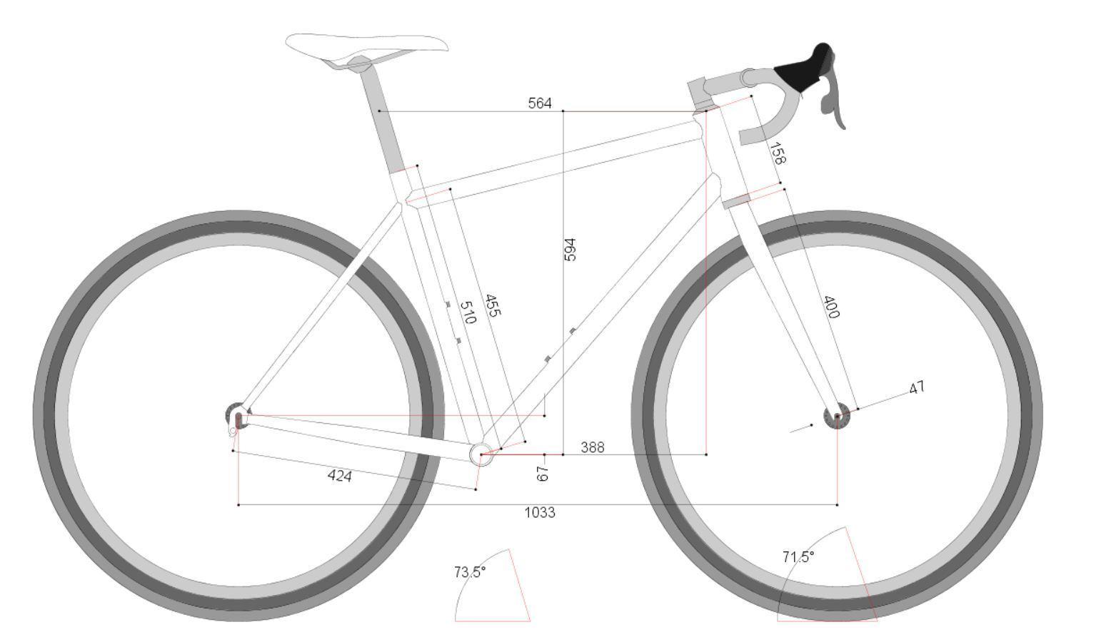 Sobre Cycles