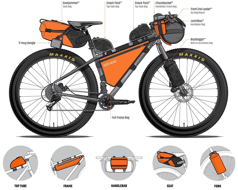 Oveja Negra bikepacking