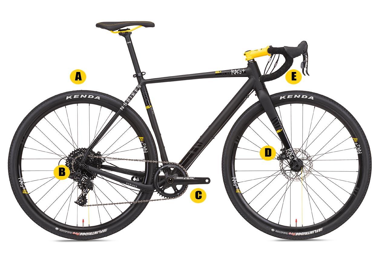 NS Bikes RAG +2