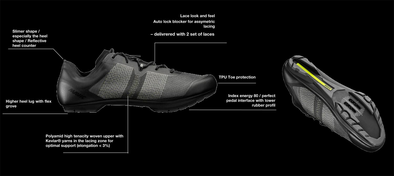 Chaussures Mavic Allroad Matryx
