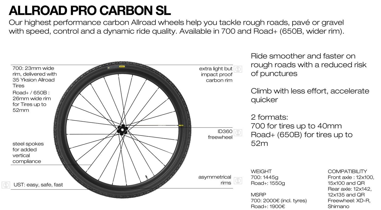 Test des roues Mavic Allroad Pro Carbon SL