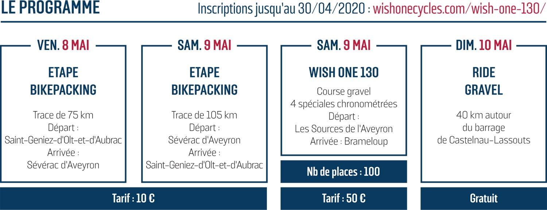 WishOne 130 épreuve de gravel en Aveyron