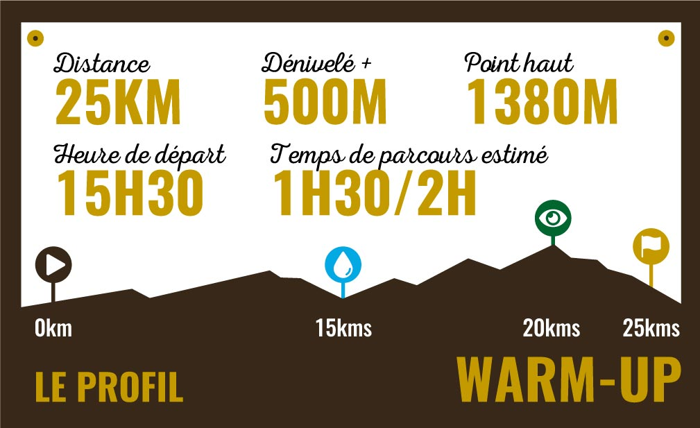 Le warm-up de la Gravel Pyrénées