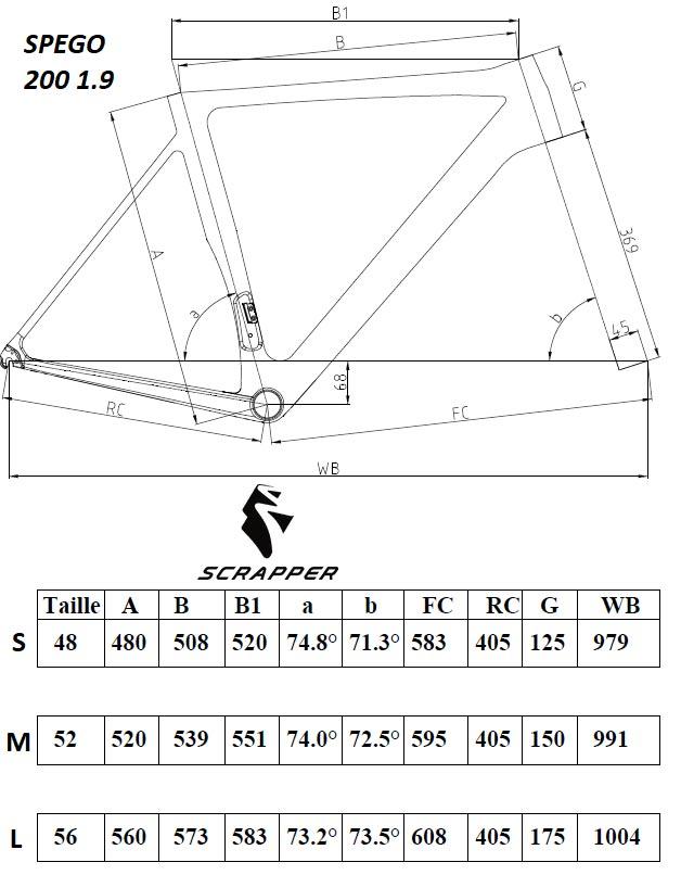 Test du Scrapper SPEGO 200 1.9