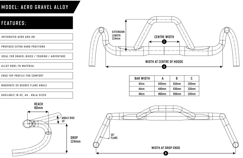 Test du Ride Farr Aero Gravel