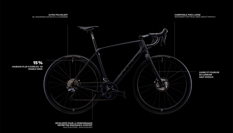 Look Optimum + modèle 2021