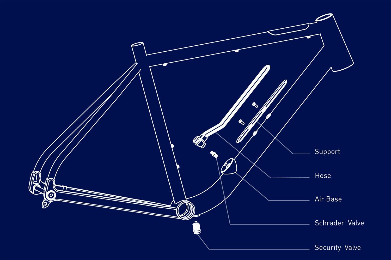 Choka des vélos que l'on peut gonfler
