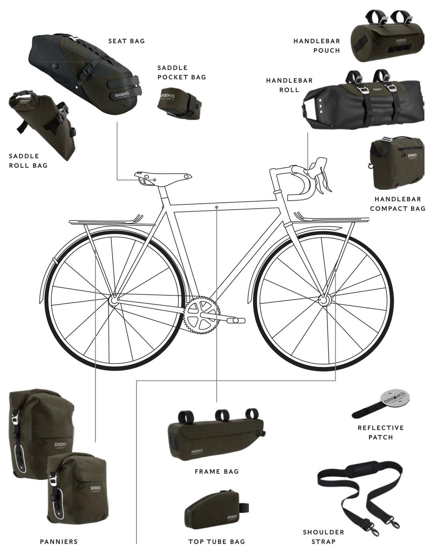 Brooks England Bikepacking