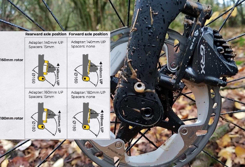 Test du vélo de gravel GT Grade