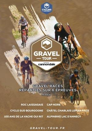 Gravel Tour Challenge