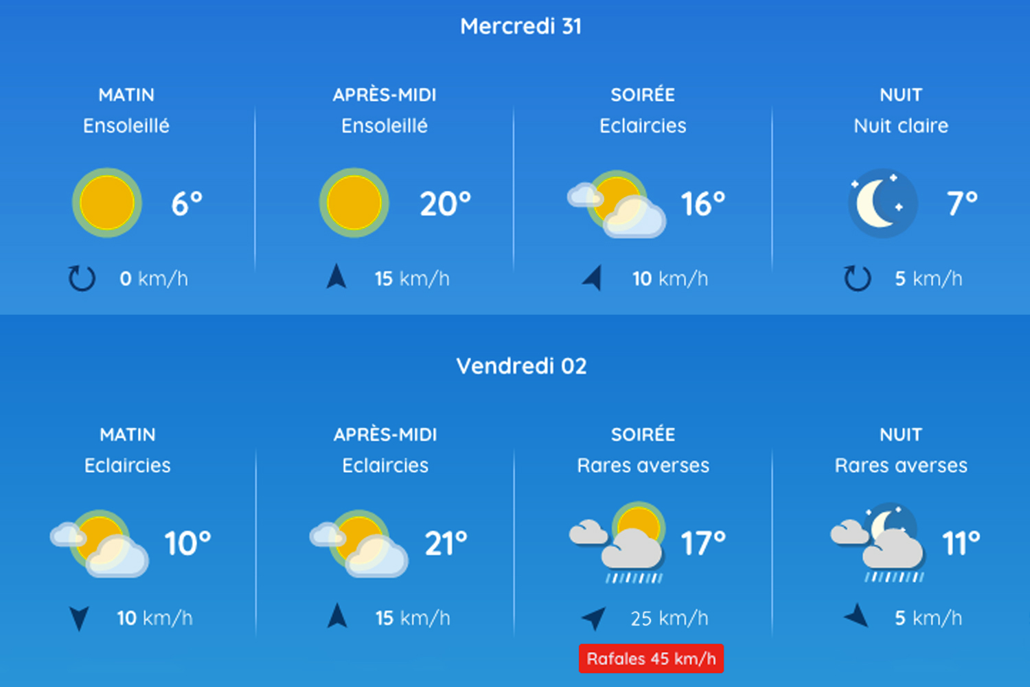 Weather spring