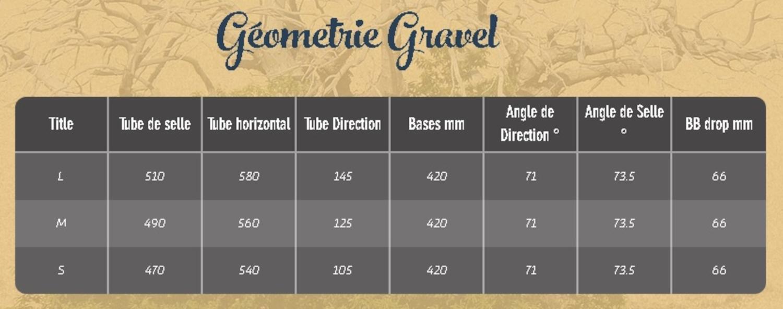 Géométrie du MW Cycles Gravel