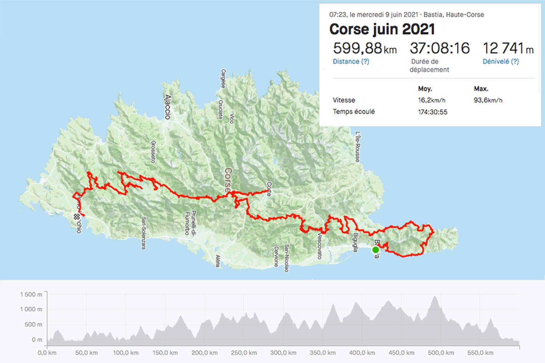 Bikepacking ultra cycling nightcamping road cycling Corse corsica