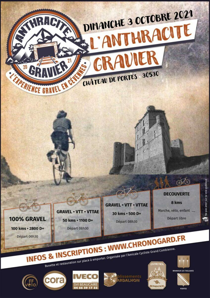 Anthracite Gravier épreuves de gravel